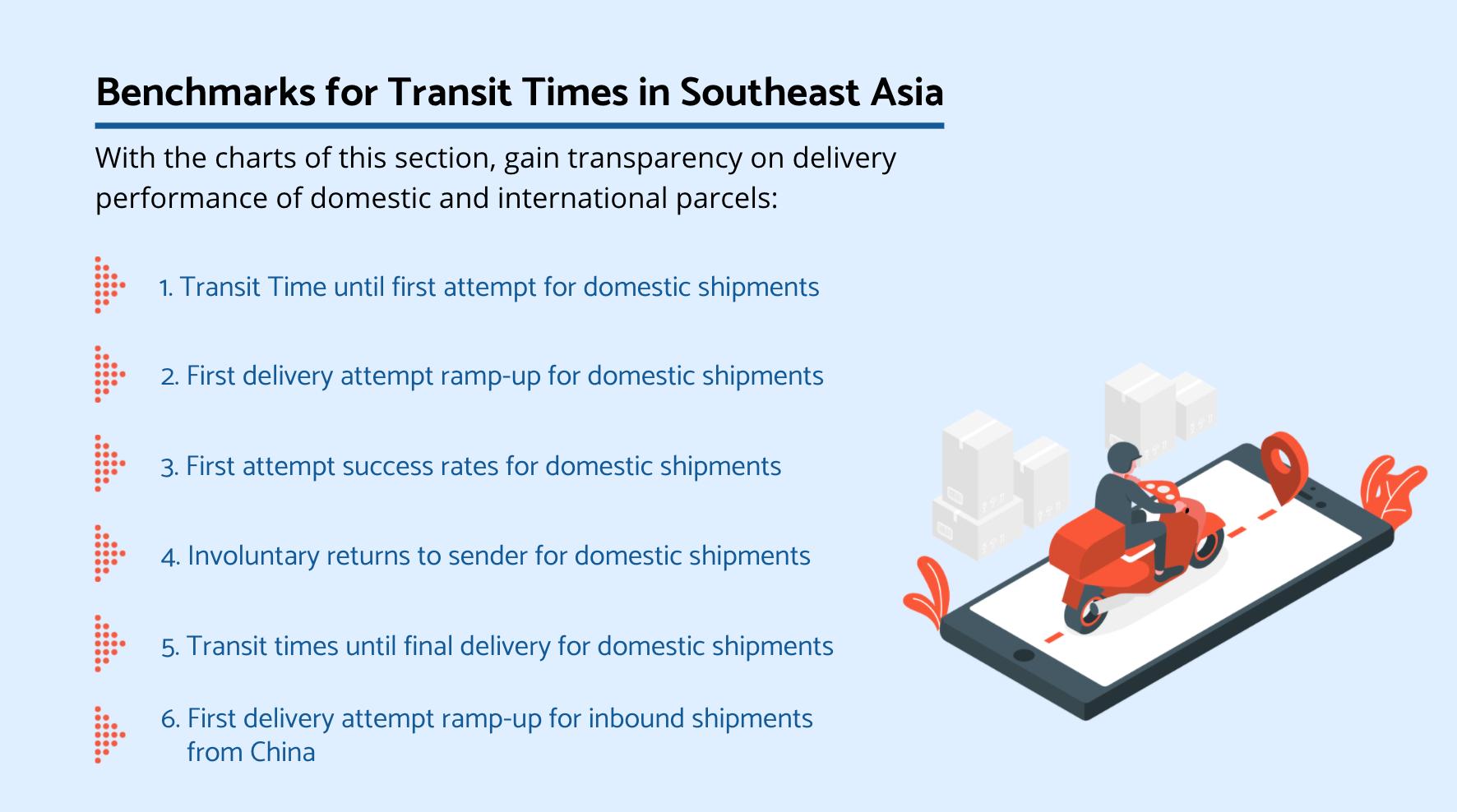 Free E-Commerce Logistics Report - Parcel Monitor