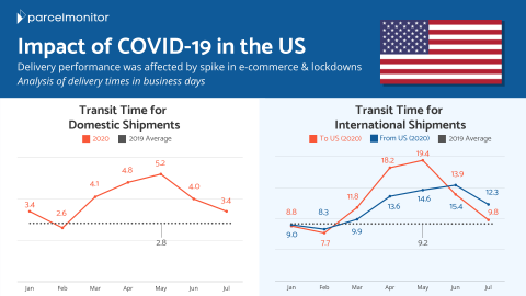 US_Covid_Infographic