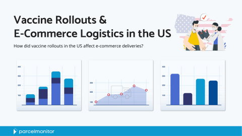Impact of vaccination rates on e-commerce logistics in the US
